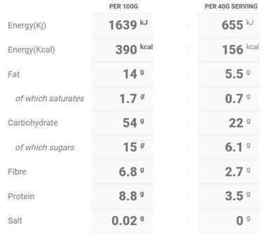 Maple & Pecan Pie Granola Nutritional Table